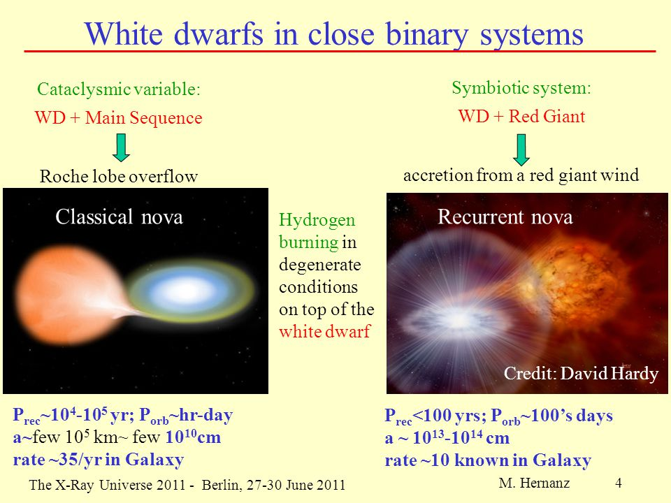 The X-Ray Universe 2011 - Berlin, 27-30 June 2011 M.