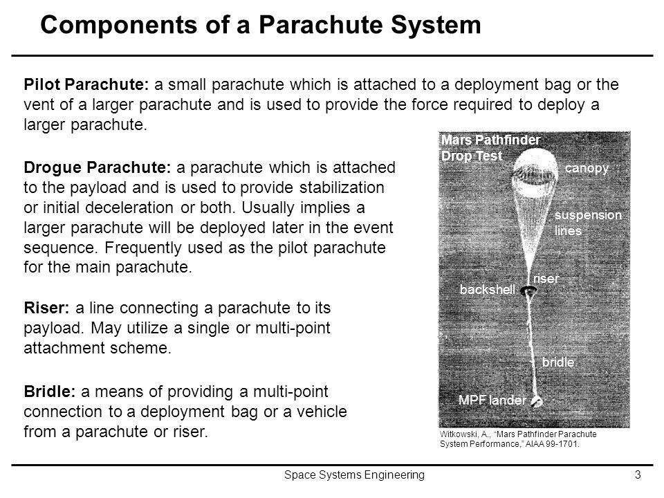 Components of a Parachute System Space Systems Engineering3 Pilot Parachute: a small parachute which is attached to a deployment bag or the vent of a