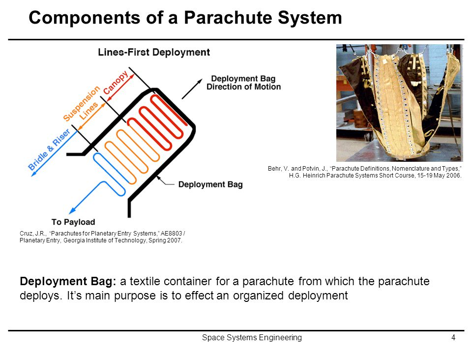 Components of a Parachute System Space Systems Engineering4 Deployment Bag: a textile container for a parachute from which the parachute deploys. It's