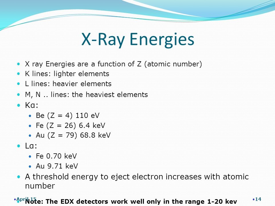 X-Ray Energies X ray Energies are a function of Z (atomic number) K lines: lighter elements L lines: heavier elements M, N..