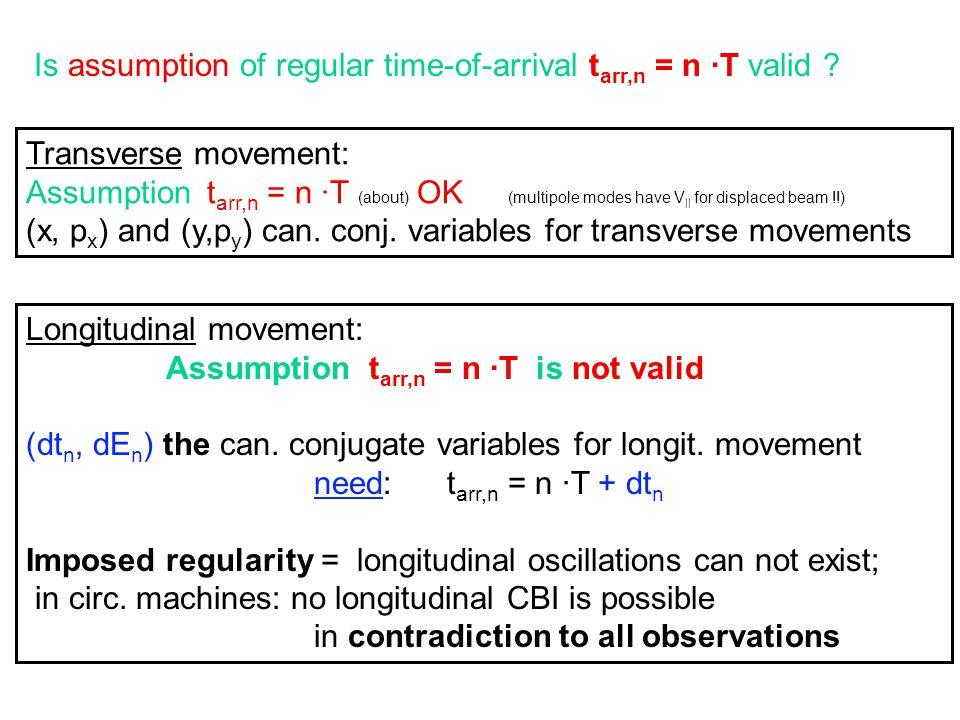 Is assumption of regular time-of-arrival t arr,n = n ·T valid .