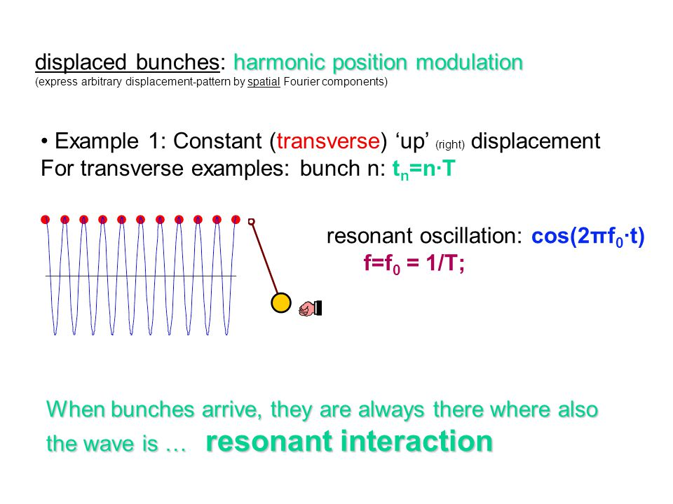 harmonic position modulation displaced bunches: harmonic position modulation (express arbitrary displacement-pattern by spatial Fourier components) Example 1: Constant (transverse) 'up' (right) displacement For transverse examples: bunch n: t n =n·T resonant oscillation: cos(2πf 0 ·t) f=f 0 = 1/T; When bunches arrive, they are always there where also the wave is … resonant interaction