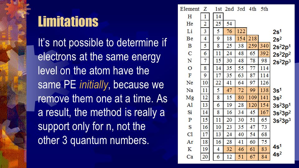 Limitations It's not possible to determine if electrons at the same energy level on the atom have the same PE initially, because we remove them one at a time.