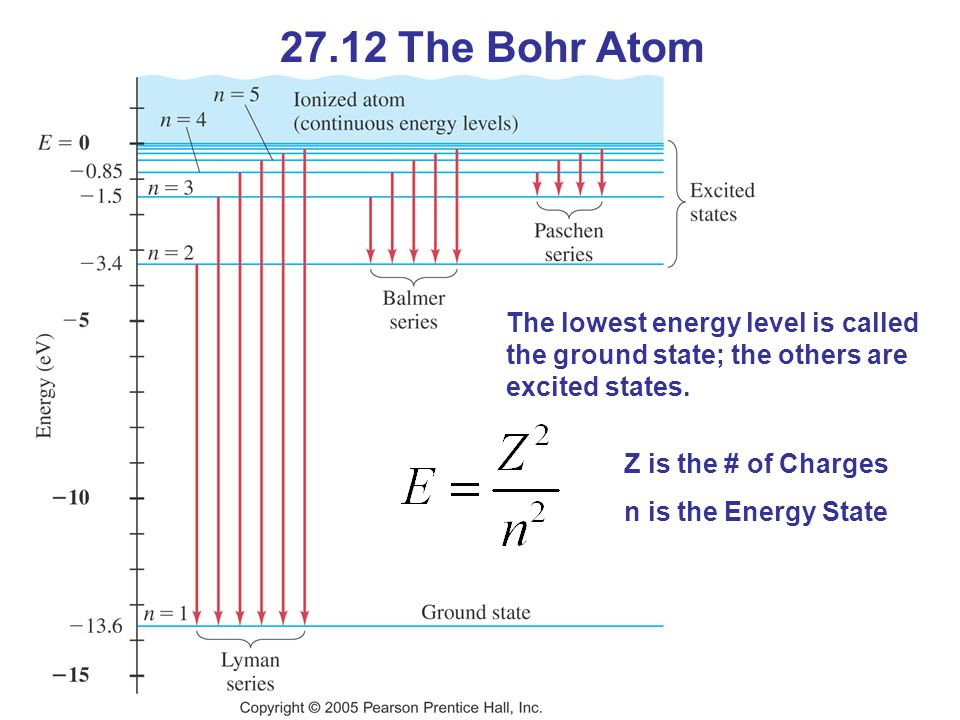 Energy, Mass, and Momentum of a Photon When objects travel close to or at the speed of light, relativistic equations for length, time and momentum must be observed Photons travel at the speed of light.
