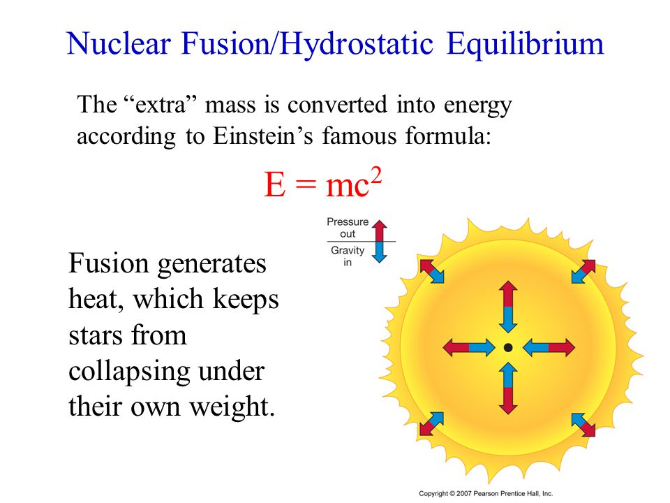 """Nuclear Fusion/Hydrostatic Equilibrium The """"extra"""" mass is converted into energy according to Einstein's famous formula: E = mc 2 Fusion generates hea"""
