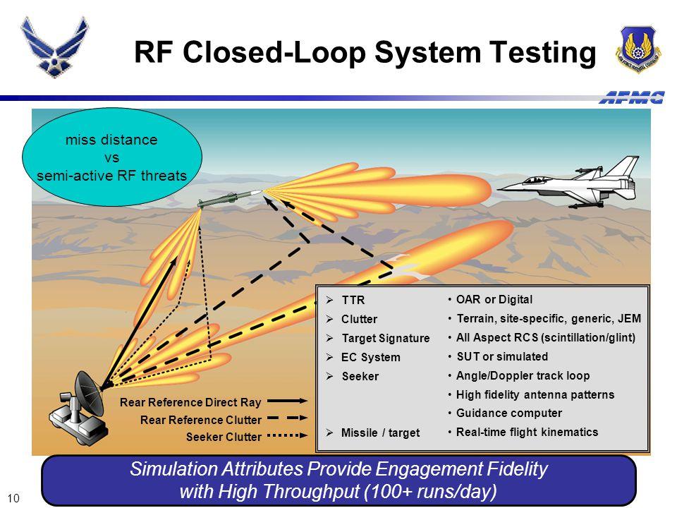 10 RF Closed-Loop System Testing Rear Reference Direct Ray Rear Reference Clutter Seeker Clutter OAR or Digital Terrain, site-specific, generic, JEM A