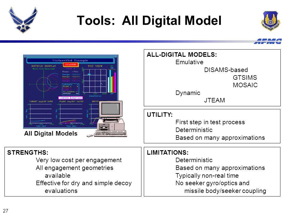 27 All Digital Models Tools: All Digital Model ALL-DIGITAL MODELS: Emulative DISAMS-based GTSIMS MOSAIC Dynamic JTEAM LIMITATIONS: Deterministic Based