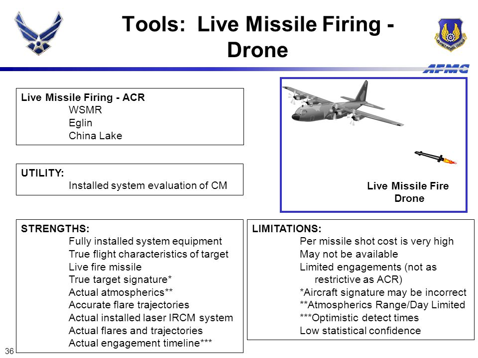 36 Live Missile Fire Drone Tools: Live Missile Firing - Drone Live Missile Firing - ACR WSMR Eglin China Lake UTILITY: Installed system evaluation of