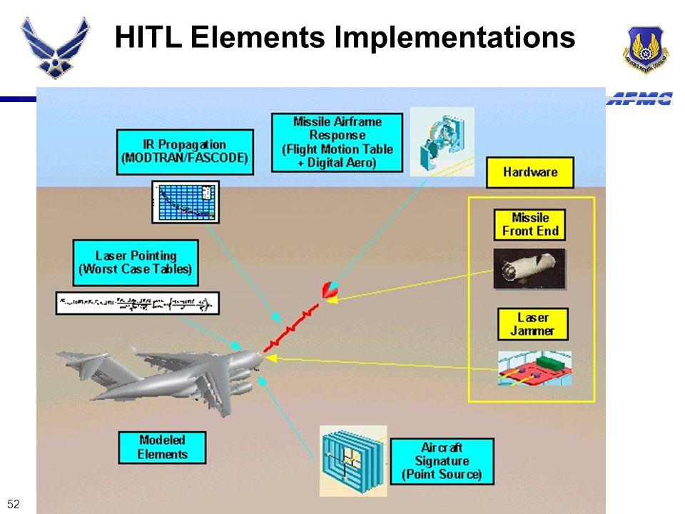 52 HITL Elements Implementations