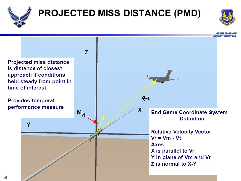 58 PROJECTED MISS DISTANCE (PMD) Projected miss distance is distance of closest approach if conditions held steady from point in time of interest Prov