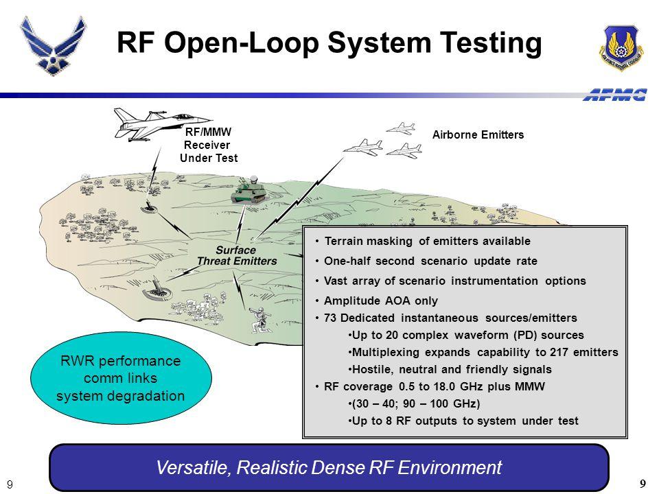 9 RF Open-Loop System Testing 9 Versatile, Realistic Dense RF Environment RF/MMW Receiver Under Test Airborne Emitters Terrain masking of emitters ava