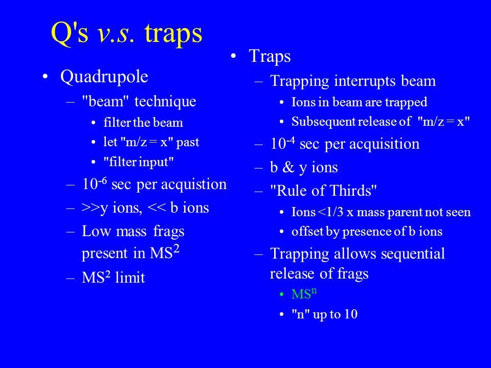 Q's v.s. traps Quadrupole –