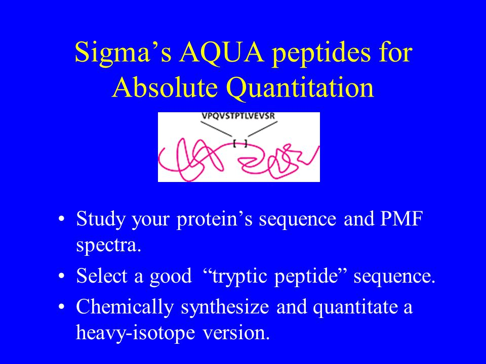 Sigma's AQUA peptides for Absolute Quantitation Study your protein's sequence and PMF spectra.