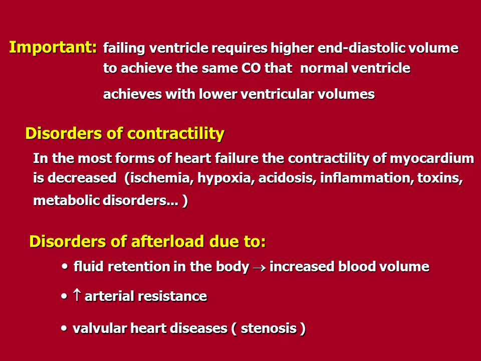 Important: failing ventricle requires higher end-diastolic volume to achieve the same CO that normal ventricle to achieve the same CO that normal vent
