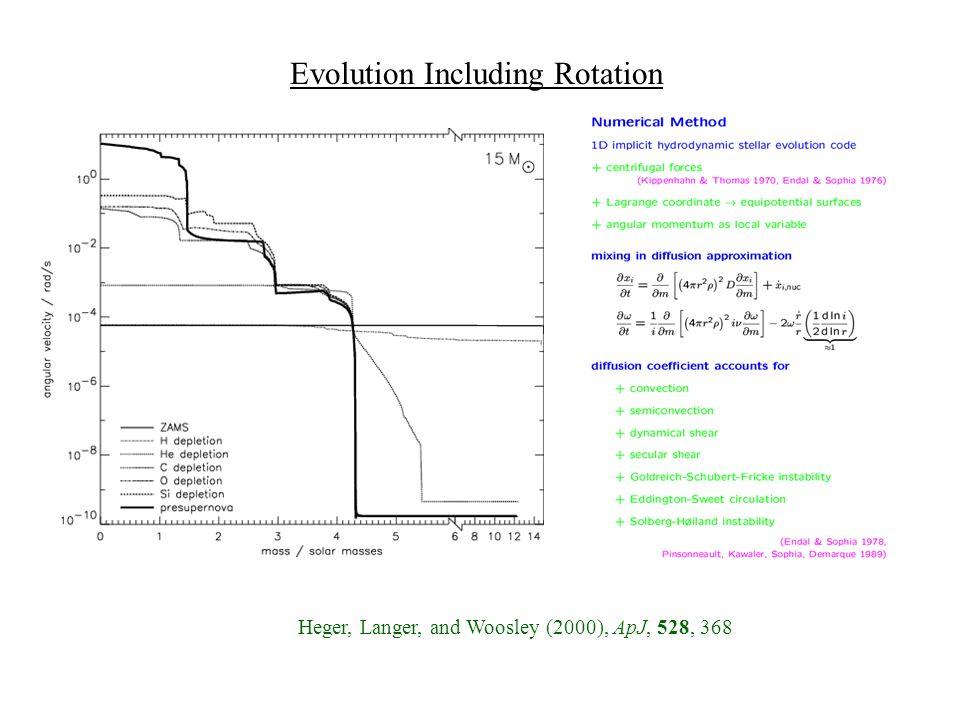 Heger, Langer, and Woosley (2000), ApJ, 528, 368 Evolution Including Rotation