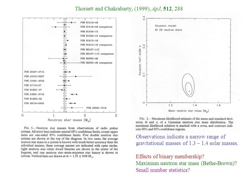 Thorsett and Chakrabarty, (1999), ApJ, 512, 288 Observations indicate a narrow range of gravitational masses of 1.3 – 1.4 solar masses.