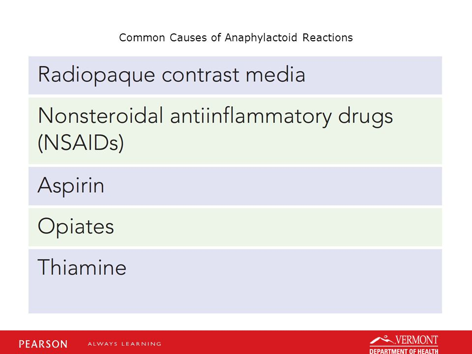 Common Causes of Anaphylactoid Reactions