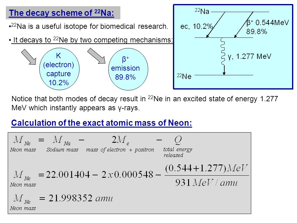 The decay scheme of 22 Na: 22 Na is a useful isotope for biomedical research.