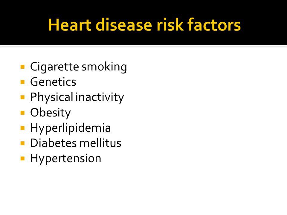  Cigarette smoking  Genetics  Physical inactivity  Obesity  Hyperlipidemia  Diabetes mellitus  Hypertension