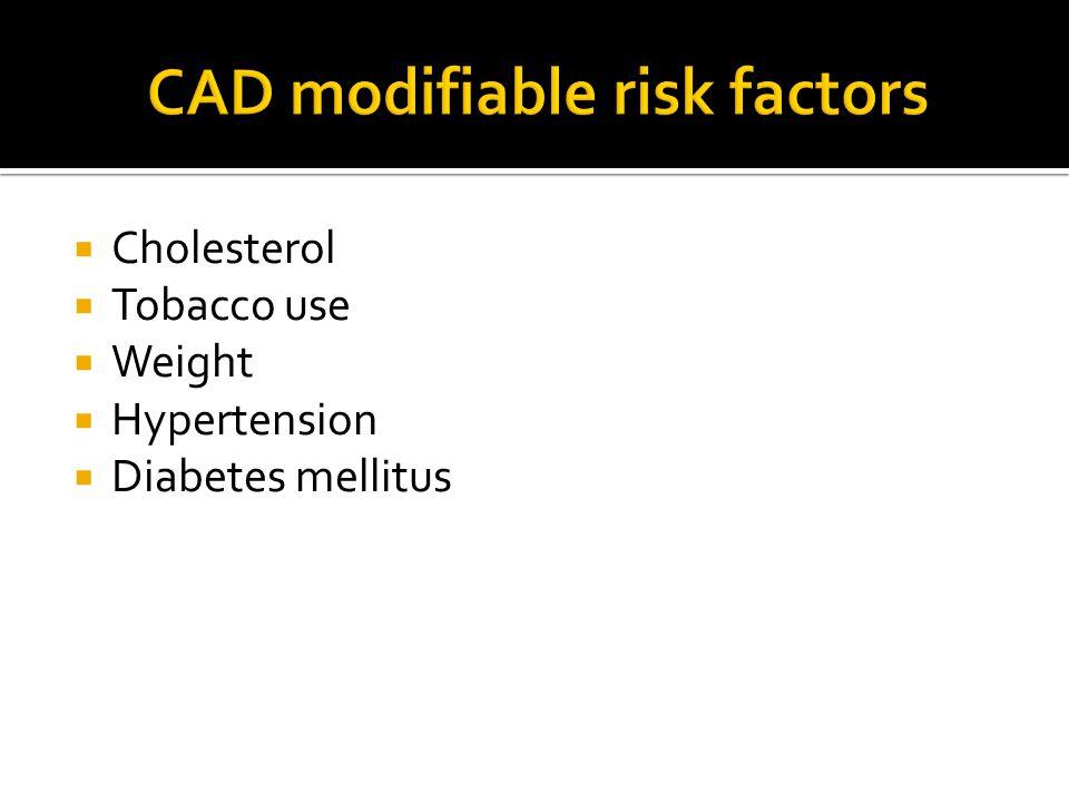  Cholesterol  Tobacco use  Weight  Hypertension  Diabetes mellitus