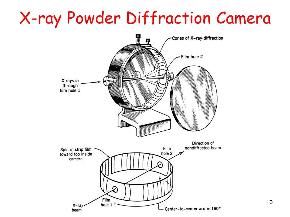 10 X-ray Powder Diffraction Camera 10