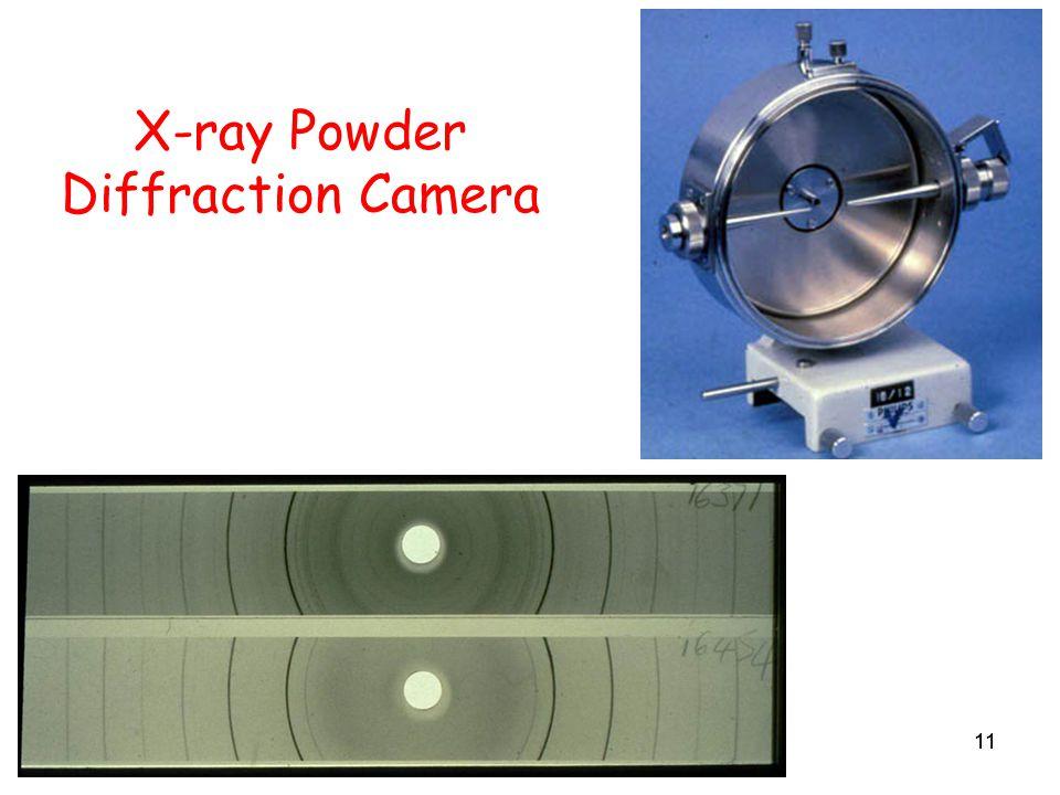 11 X-ray Powder Diffraction Camera 11