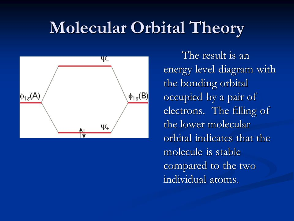 Molecular Orbital Theory The result is an energy level diagram with the bonding orbital occupied by a pair of electrons. The filling of the lower mole