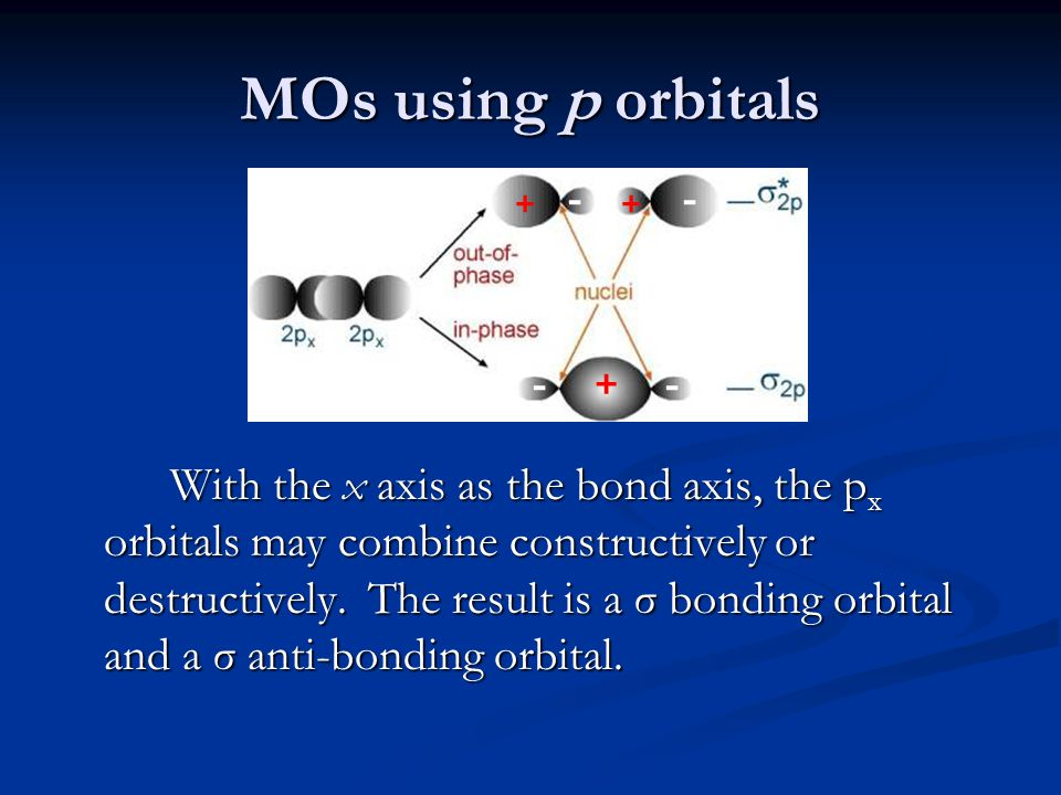 MOs using p orbitals With the x axis as the bond axis, the p x orbitals may combine constructively or destructively.