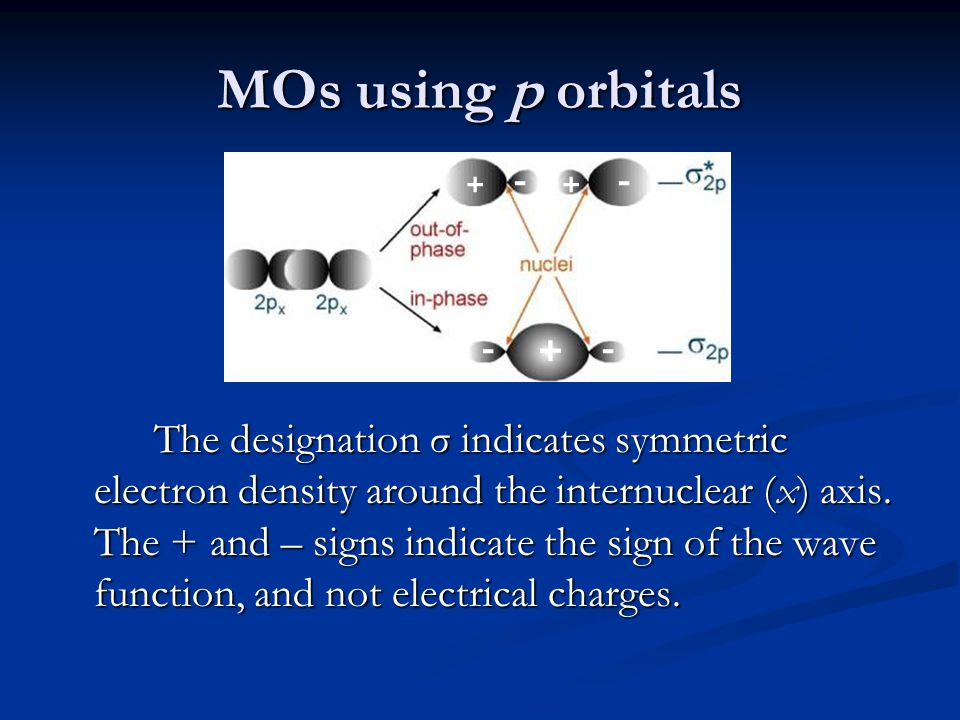 MOs using p orbitals The designation σ indicates symmetric electron density around the internuclear (x) axis. The + and – signs indicate the sign of t