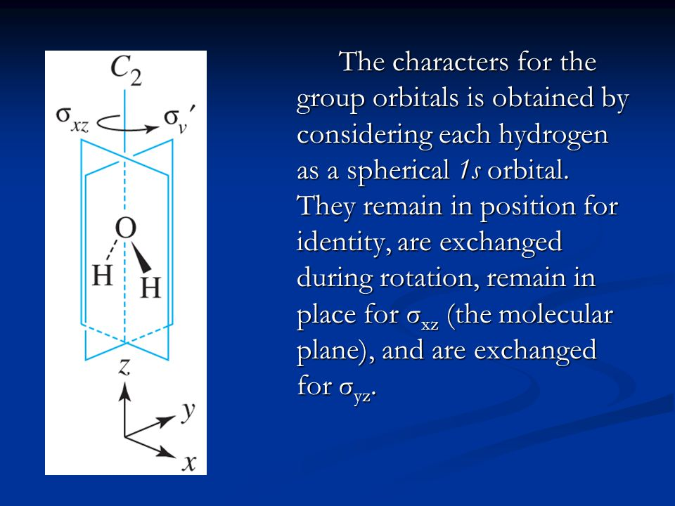 The characters for the group orbitals is obtained by considering each hydrogen as a spherical 1s orbital. They remain in position for identity, are ex