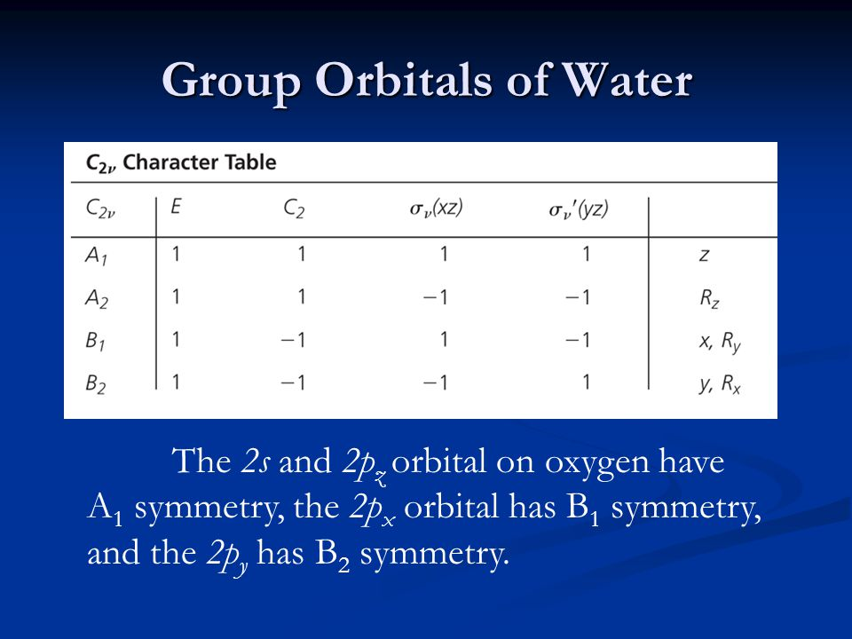 Group Orbitals of Water The 2s and 2p z orbital on oxygen have A 1 symmetry, the 2p x orbital has B 1 symmetry, and the 2p y has B 2 symmetry.