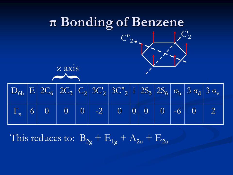 π Bonding of Benzene D 6h E 2C 6 2C 3 C2C2C2C2 3C′ 2 3C″ 2 i 2S 3 2S 6 σhσhσhσh 3 σ d 3 σ v ГπГπГπГπ6000-20000-602 { z axis C′ 2 C″ 2 This reduces to:
