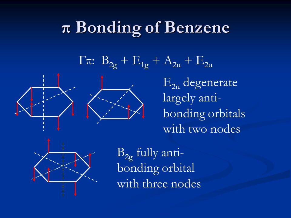 π Bonding of Benzene Гπ: B 2g + E 1g + A 2u + E 2u E 2u degenerate largely anti- bonding orbitals with two nodes B 2g fully anti- bonding orbital with