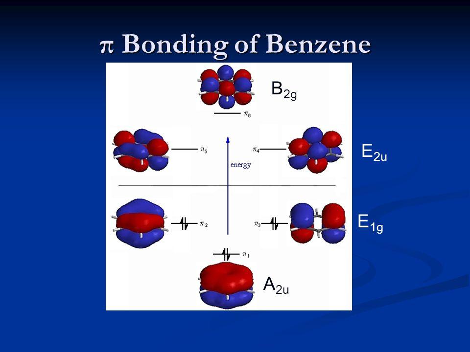 π Bonding of Benzene A 2u E 1g E 2u B 2g
