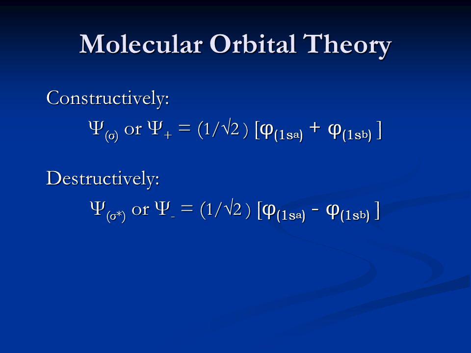 Molecular Orbital Theory Constructively: Ψ (σ) or Ψ + = ( 1/√2 ) [ φ (1s a ) + φ (1s b ) ] Destructively: Ψ (σ*) or Ψ - = ( 1/√2 ) [ φ (1s a ) - φ (1s b ) ]