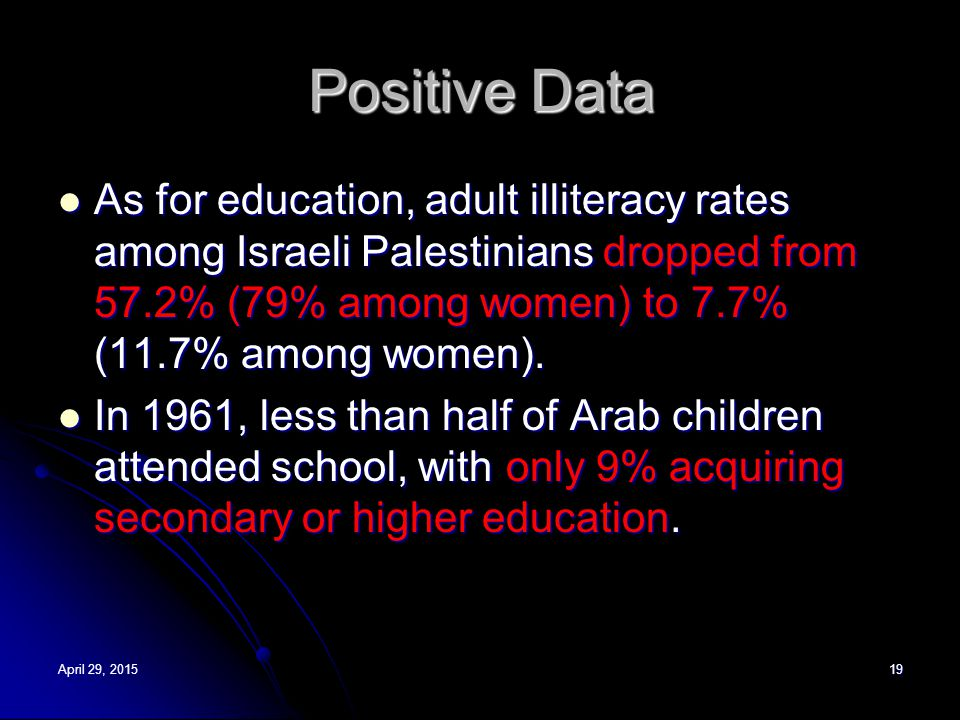 Positive Data As for education, adult illiteracy rates among Israeli Palestinians dropped from 57.2% (79% among women) to 7.7% (11.7% among women). As