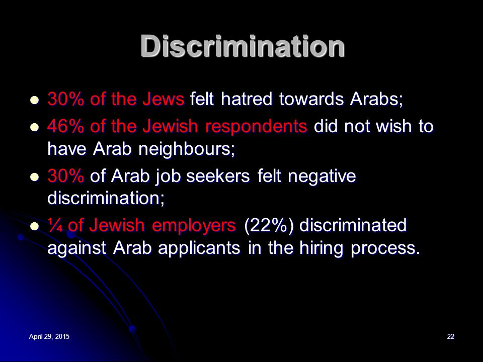 Discrimination 30% of the Jews felt hatred towards Arabs; 30% of the Jews felt hatred towards Arabs; 46% of the Jewish respondents did not wish to hav