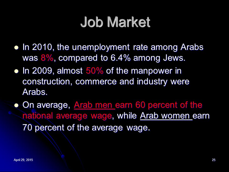 Job Market In 2010, the unemployment rate among Arabs was 8%, compared to 6.4% among Jews. In 2010, the unemployment rate among Arabs was 8%, compared
