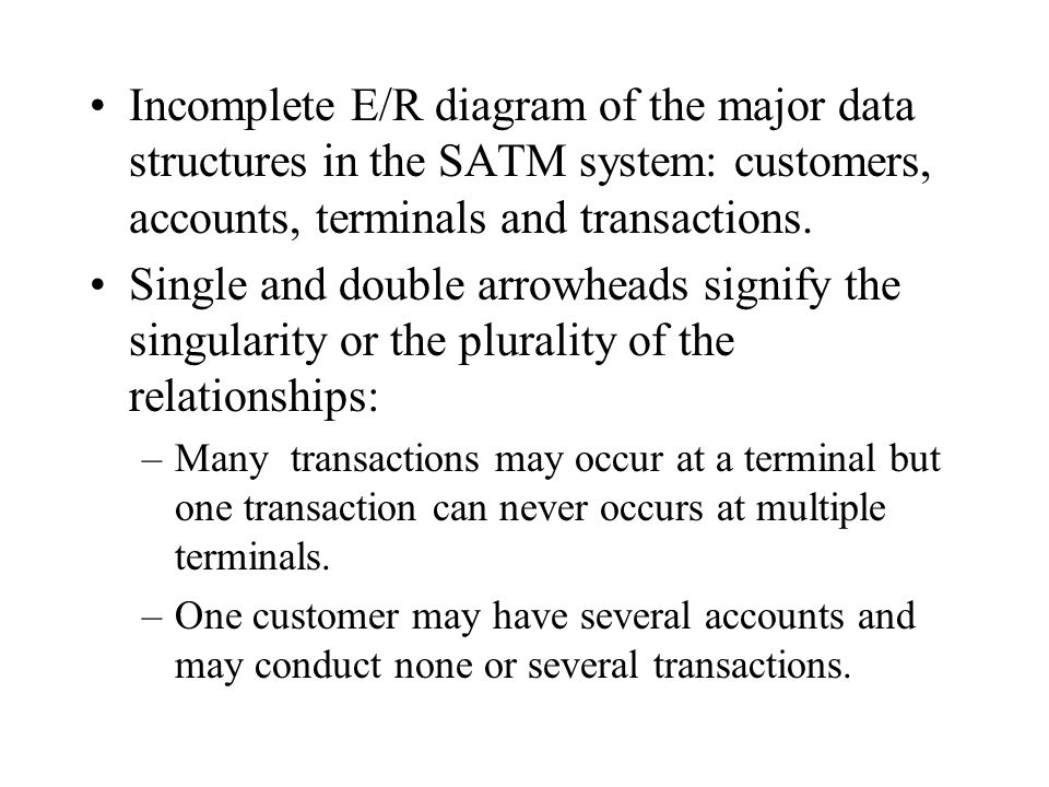 Incomplete E/R diagram of the major data structures in the SATM system: customers, accounts, terminals and transactions.