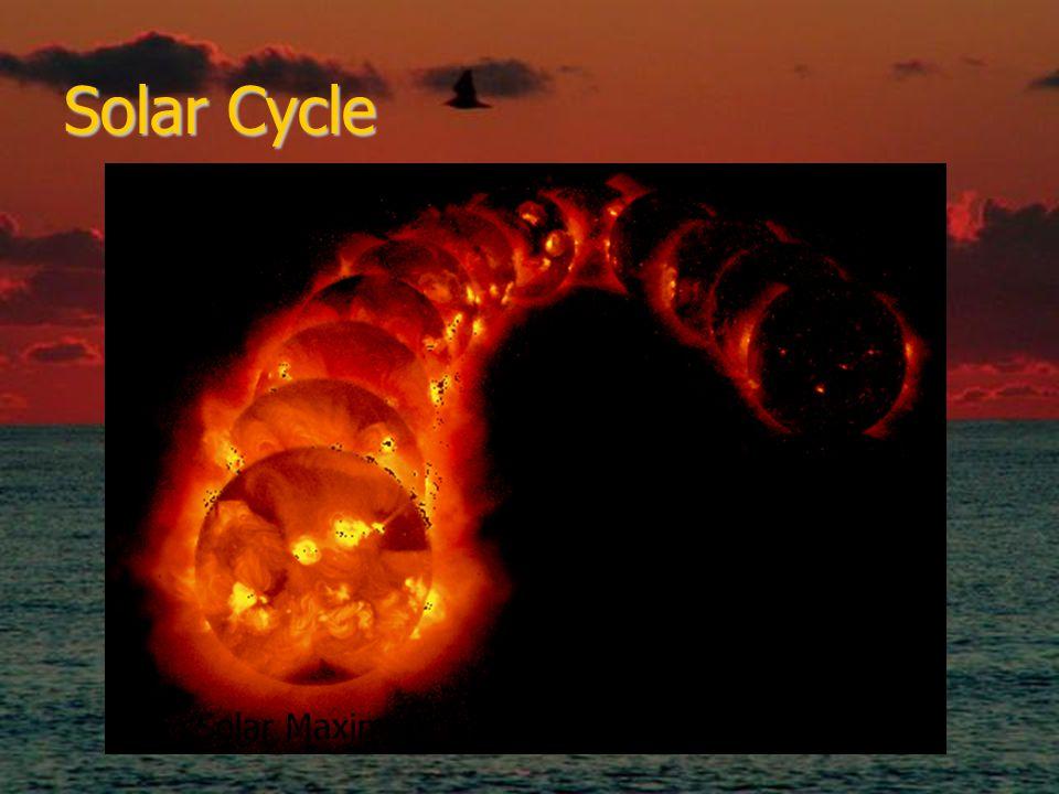Solar Cycle Solar Maximum Solar Minimum