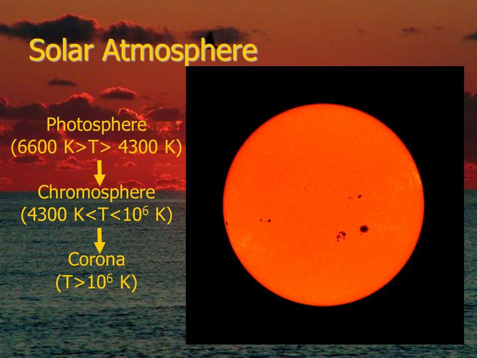 Solar Atmosphere Photosphere (6600 K>T> 4300 K) Chromosphere (4300 K<T<10 6 K) Corona (T>10 6 K)