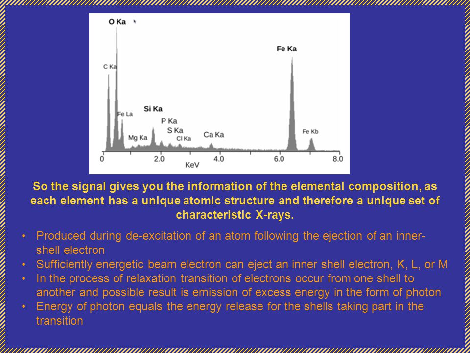 So the signal gives you the information of the elemental composition, as each element has a unique atomic structure and therefore a unique set of char