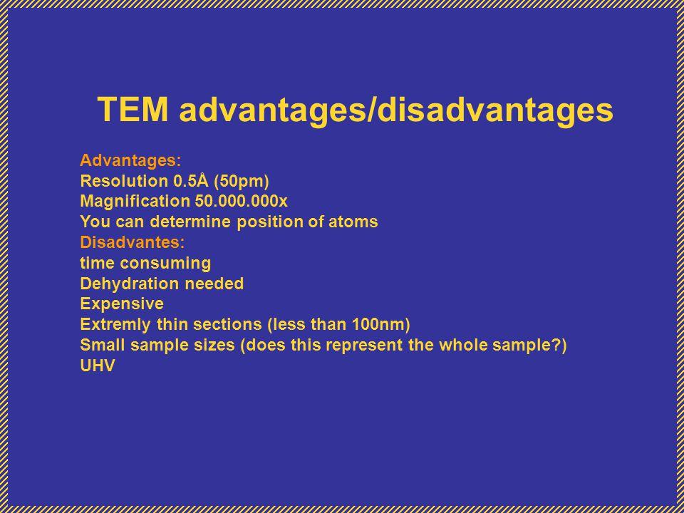 TEM advantages/disadvantages Advantages: Resolution 0.5Å (50pm) Magnification 50.000.000x You can determine position of atoms Disadvantes: time consum