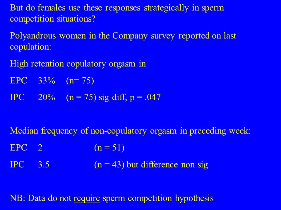 But do females use these responses strategically in sperm competition situations.