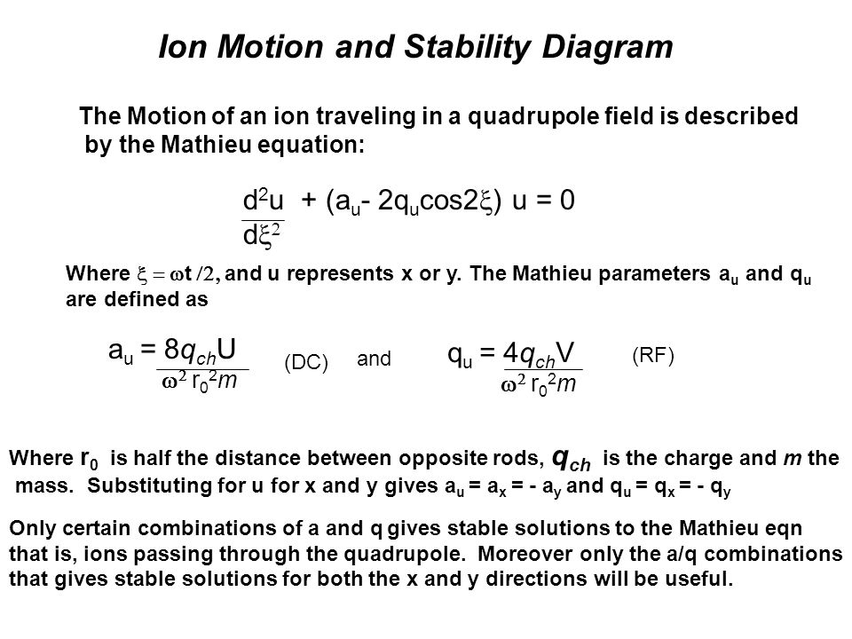 Ion Motion and Stability Diagram The Motion of an ion traveling in a quadrupole field is described by the Mathieu equation: d 2 u + (a u - 2q u cos2  ) u = 0 d   Where  t  and u represents x or y.