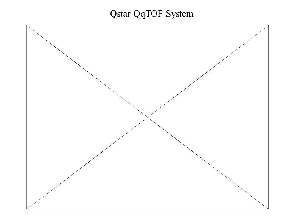 Qstar QqTOF System