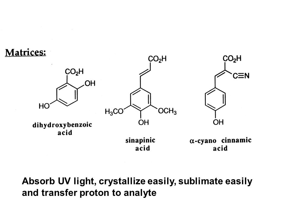 Absorb UV light, crystallize easily, sublimate easily and transfer proton to analyte