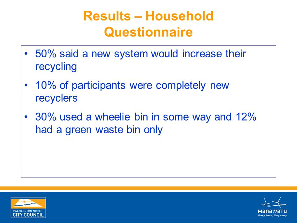 Results – Household Questionnaire 50% said a new system would increase their recycling 10% of participants were completely new recyclers 30% used a wh