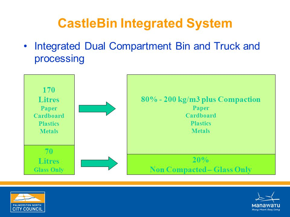 CastleBin Integrated System Integrated Dual Compartment Bin and Truck and processing 170 Litres Paper Cardboard Plastics Metals 70 Litres Glass Only 8