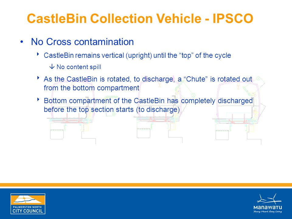 "CastleBin Collection Vehicle - IPSCO No Cross contamination  CastleBin remains vertical (upright) until the ""top"" of the cycle âNo content spill  As"